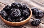 Активированный уголь — инструкция, применение для похудения