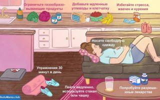 Повышенное газообразование при беременности