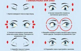 Глазное давление: как и чем лечить?