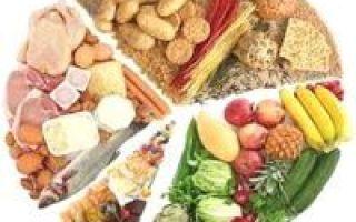 Питание после пищевого отравления у взрослых — как правильно питаться в домашних условиях?