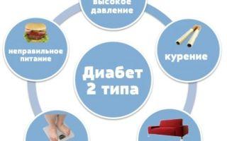 Креон для детей: инструкция по применению, дозировка, аналоги, цена