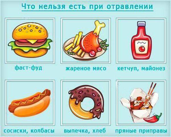 Питание при пищевом отравлении у взрослых - узнайте, что можно кушать при пищевом отравлении - Сайт об ОРВ и ЛОР заболеваниях