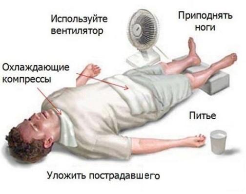 Обезвоживание организма - причины, симптомы и лечение
