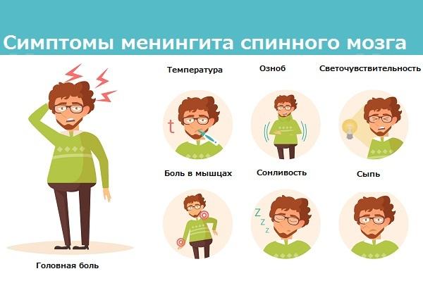Менингит спинного мозга и его отличия от менингита головы