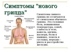 Температура понос горло болит у взрослого