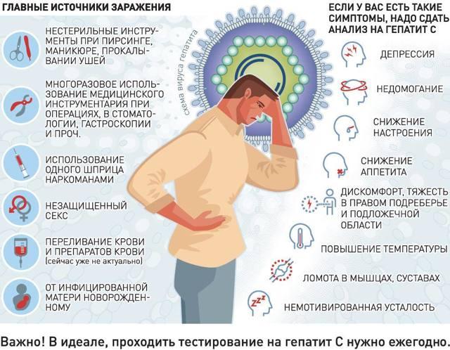 Что делать, если болит живот и тошнит?