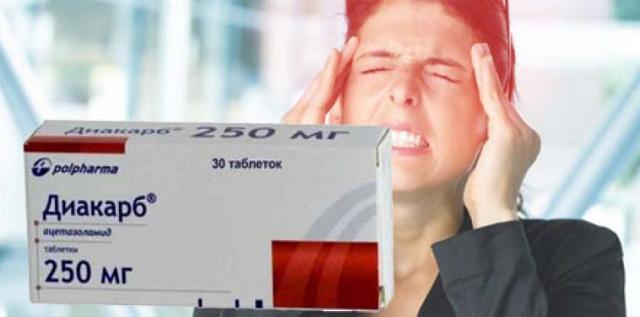 Внутричерепное давление симптомы, лечение, признаки