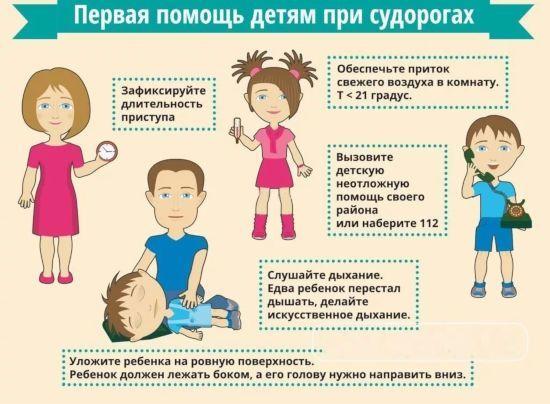Причины развития и лечения клонических судорог