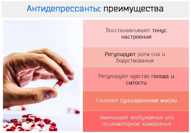 Антидепрессанты без рецепта: список лучших препаратов, показания и противопоказания