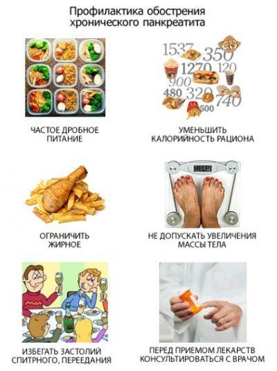 Болит поджелудочная железа какие лекарства принимать: что выпить, что делать, чем обезболить