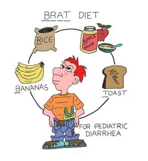 Диета при диарее у взрослого: что можно кушать при поносе, продукты питания для пожилых людей и беременных, а также меню при отравлении и СРК с метеоризмом