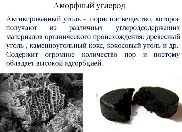 Активированный уголь при поносе: как пить, эффективность