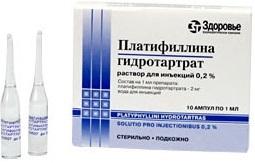 Платифиллин - реальные отзывы принимавших, возможные побочные эффекты и аналоги