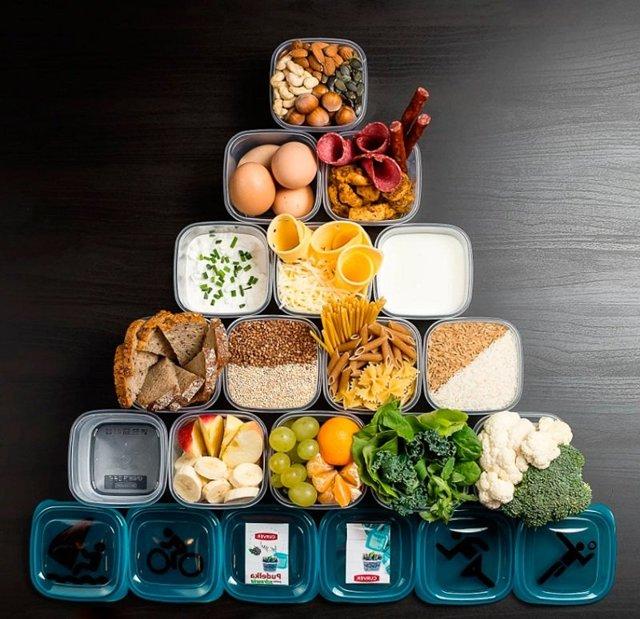 Дробная Диета При Ожирении. Диета и питание при ожирении. Обнуляем калории