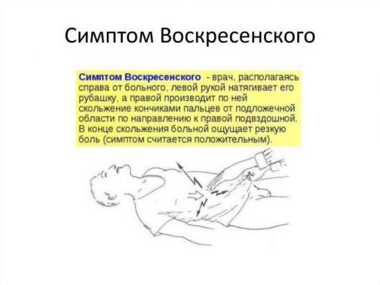 Воспаление брюшной полости. Симптомы и лечение