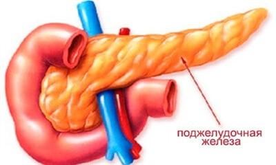 Диета деформирована поджелудочная железа