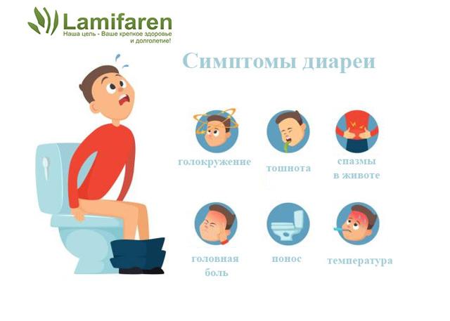 Жидкий стул у взрослого длительное время: причины и лечение