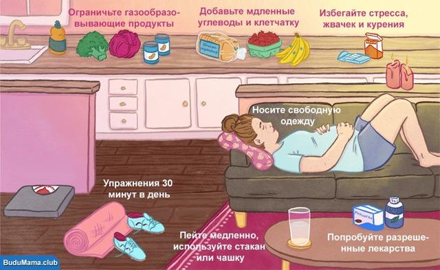 Газы при беременности на ранних сроках