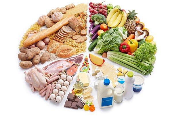 Воспаление пищевода: симптомы и лечение