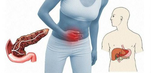 Диета при остром панкреатите: питание при обострении в поджелудочной железе, меню