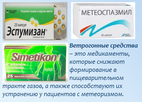 Лекарства от метеоризма, вздутия и газов — названия и отзывы
