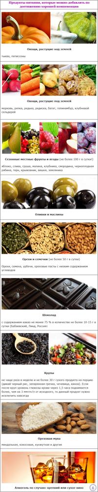 Что можно есть при сахарном диабете 2 типа - что можно кушать, а что нельзя: таблица